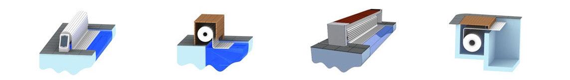 Varianten der Rollabdeckung